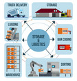 automated warehouse flat infographics vector image vector image