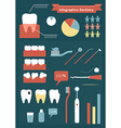Dental Health Infographics vector image