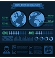 Demographic Infographic vector image