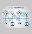 infographic design with hotel icons vector image vector image