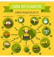 Farm infographic flat style vector image