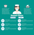 dental clinic flat internet page vector image vector image