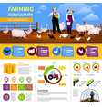 farming flat infographics vector image vector image