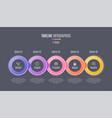 five steps infographic timeline presentation vector image vector image