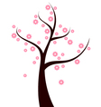 Spring Tree with pink flowers isolated on white vector image vector image
