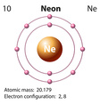 Diagram representation of the element neon vector image vector image