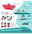 Water transport infographics vector image vector image