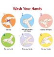 How to wash hands vector image