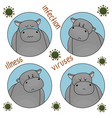 set sad and unhappy crying hippos because vector image vector image