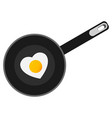 fried egg on black pan vector image