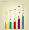 time line info graphic with colored pencils vector image vector image