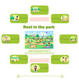 rest in park poster with activities infographics vector image vector image