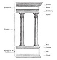 elements of an architectural order pilinth