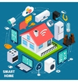 Smart home iot isometric concept banner vector image vector image