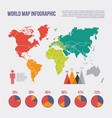 world map infographic chart statistics percent vector image vector image