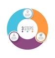 Circular infographics Business diagram with 3