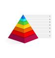 maslow pyramid vector image