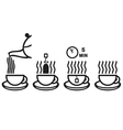 tea preparation ceremony vector image