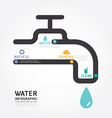 infographics water design diagram line style vector image vector image