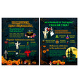 halloween trick or treat night celebration poster vector image vector image