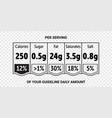 food value label chart information beverage vector image