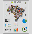 large group people in form brazil map vector image vector image