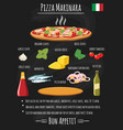 pizza marinara recipe chalkboard poster vector image