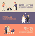 First Meeting Marriage Creating a Family Flat vector image vector image