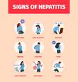 hepatitis symptoms medical infographic vector image vector image