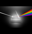 light dispersion to a spectrum on a glass prism vector image