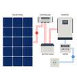 solar panel cell system with hybrid inverter