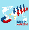 inbound marketing banner in isometric style vector image