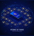 iot isometric banner internet things digital vector image vector image