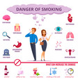 smoking danger cartoon set vector image vector image