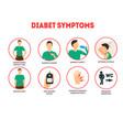 cartoon diabetes symptoms infographics concept vector image vector image