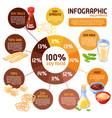 soy product infographics vector image vector image