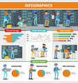 datacenter engineers infographic concept vector image vector image