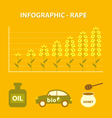 growing production infographic with icon plant vector image vector image