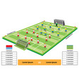 football or soccer match formation infographic vector image