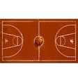 Grunge basketball playground vector image