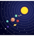 Solar system concept vector image vector image