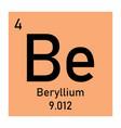 beryllium icon vector image vector image