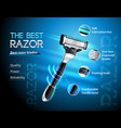 realistic razor advertising poster vector image vector image
