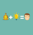 money plus idea equal to happiness vector image vector image