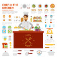 chef in the kitchen infographic elements with vector image