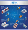 isometric metro infographic concept vector image vector image