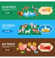 Domestic Animals Banner vector image vector image
