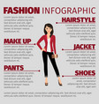 lady in red jacket fashion infographic vector image vector image