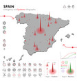 map spain epidemic and quarantine emergency vector image