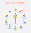 cartoon symptoms of diabetes infographics concept vector image vector image